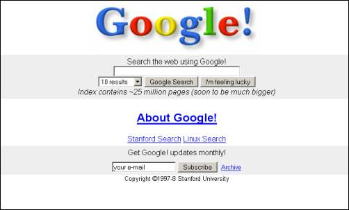 Googleu0027s Homepage Circa 1997